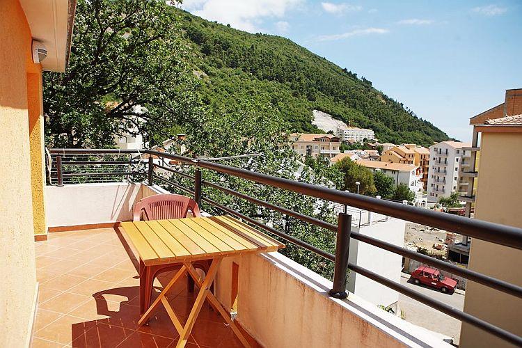 Сайт о недвижимости в черногории